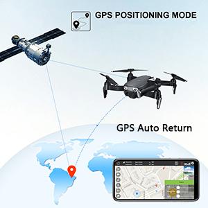 GPS Positioning mode GPS Auto Return