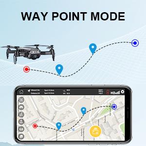 Waypoint mode