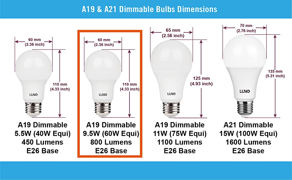 LUNO A19 Non-Dimmable LED Bulb 60W Equivalent 4-Pack Neutral White E26 UL Certified 800 Lumens 9.0W 4000K Medium Base