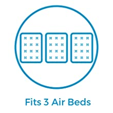technical specification 3 queen air mattresses fit inside tent, spacious interior of group camping