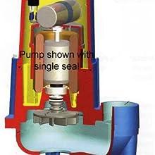 sewage pump well pump