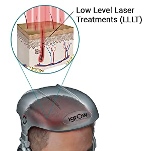 Low Level Light Therapy (LLLT)