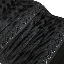 Anti-slip straps