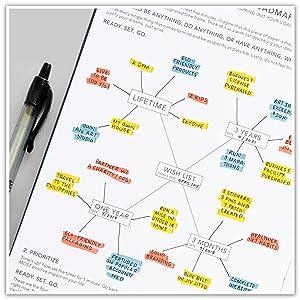 Passion Planner Roadmap academic 2019 organizer calendar school university college student