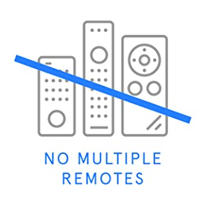 No more multiple remotes.