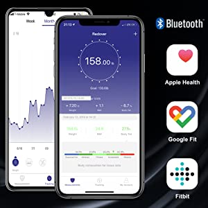 Redover Bluetooth Body Fat Scale app syncs with Apple Health, Google Fit, and Fitbit
