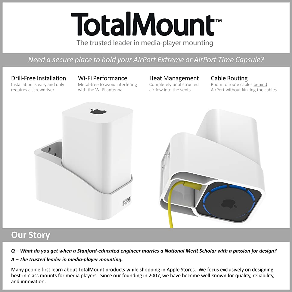 Amazon totalmount for airport extreme and airport time capsule product description cheapraybanclubmaster Images