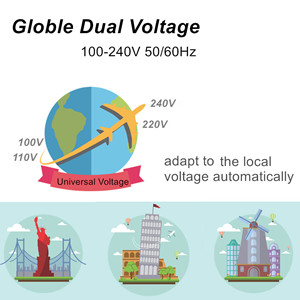 Globle Voltage Europe Travel