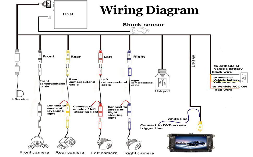 What Is The Wiring Diagram For A Car Backup Camera from m.media-amazon.com