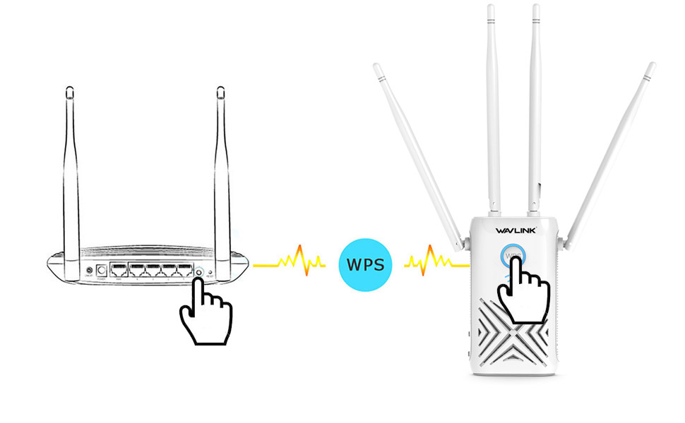 Wifi extenders signal booster