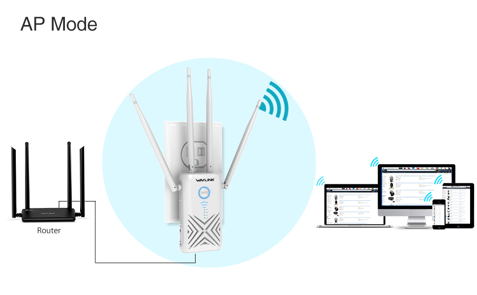 Luxul Shock-wav 2.4ghz Wi-fi Signal Booster Swm-1000-i Enterprise Networking, Servers Home Networking & Connectivity