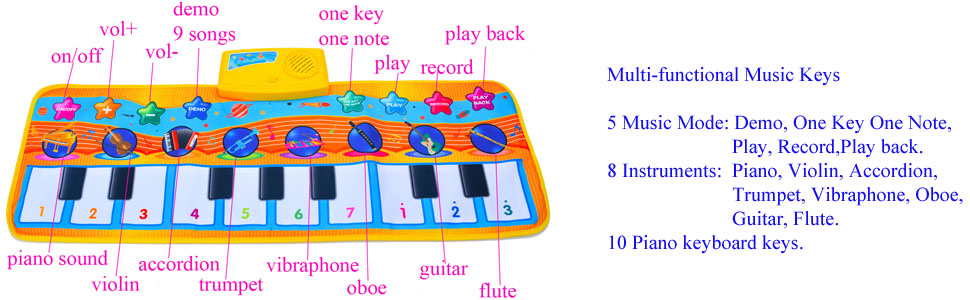 Record-Playback Piano Mat for Kids Electronic Keyboard Music Mat, Toddler  Floor Dance Mat, Baby Musical Toys, 10 Piano Touch , 8 Musical Instruments,