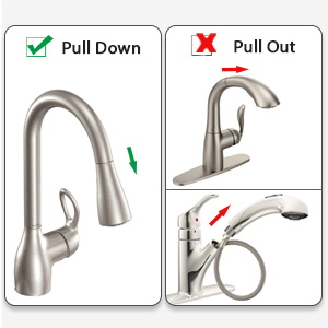 Replacement hose kit for moen pulldown kitchen faucet