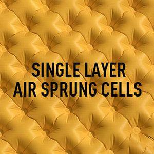 Single Layer Air Sprung Cells