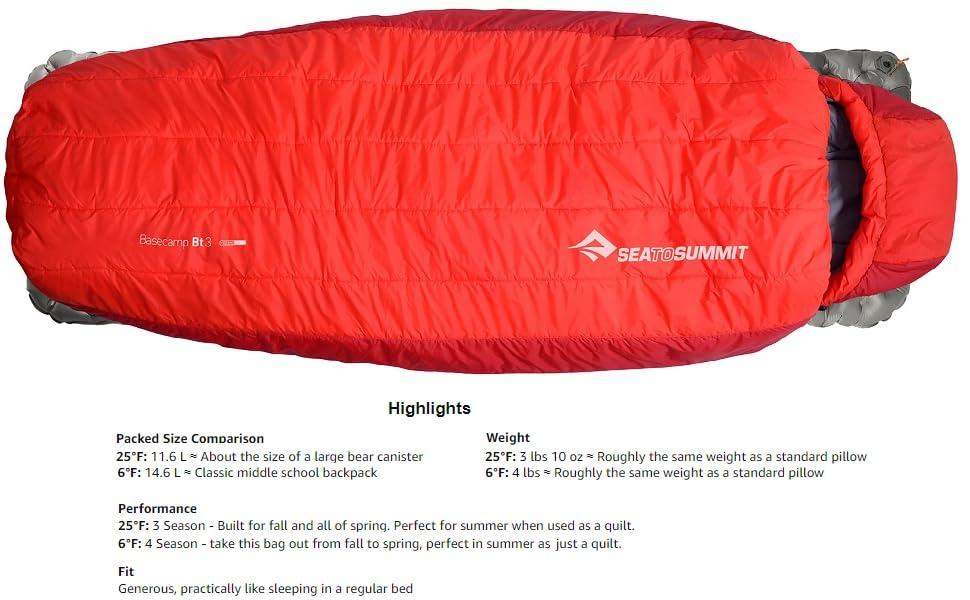 79bb48556 Amazon.com : Sea to Summit Basecamp Thermolite BT 3 Sleeping Bag ...