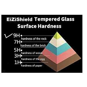eizishield glass