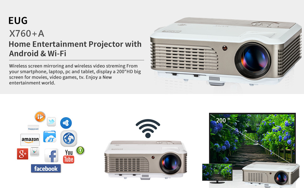 One Projector, Unlimited Fun