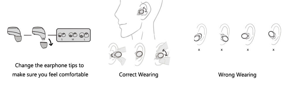Change the earphone tips to find your size.