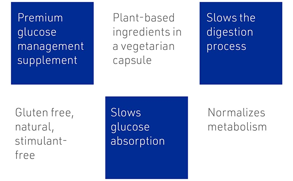 Premium glucose management supplement Plant-based ingredients in a vegetarian capsule