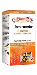 Theracurmin