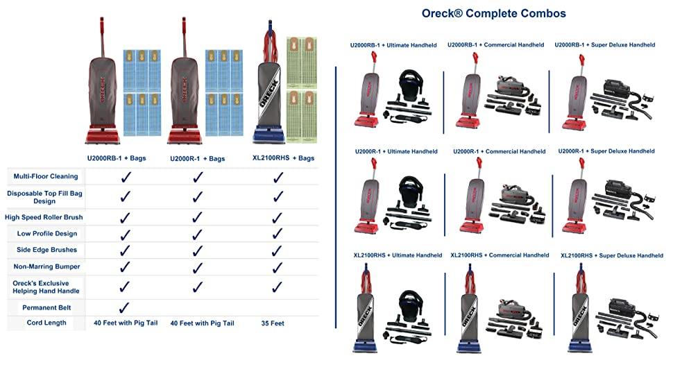 Oreck Commercial U2000R-1 120 V Red/Gray Upright Vacuum Bundle with Genuine  6 Oreck Bags