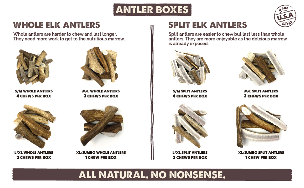 Infographic showing the different types and sizes of antlers available from peaksNpaws.
