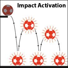 Impact Activation