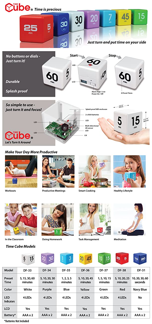 maximize the productivity of your workout routine with the miracle cube timer
