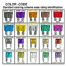 Standard (100pcs): 2A/3A/5A/7.5A/10A/15A/20A/25A/30A/35A – 10PCS of Each Model