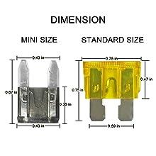 Mini (120pcs): 2A/3A/5A/7.5A/10A/15A/20A/25A/30A/35A – 12PCS of Each Model