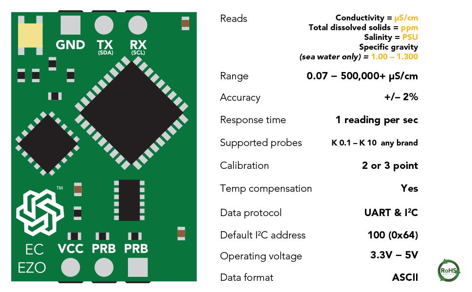 Atlas Scientific Conductivity Circuit, EZO-EC