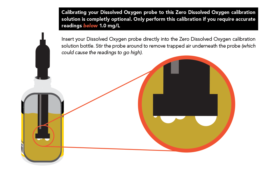 Atlas Scientific Dissolved Oxygen Kit