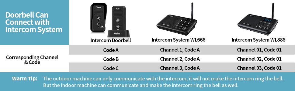 intercom doorbell_