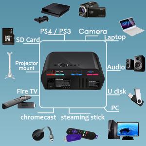 Amazon Com Video Projector Portable Cibest Gp90 Lcd