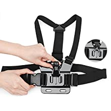 How to Use Chest Strap?