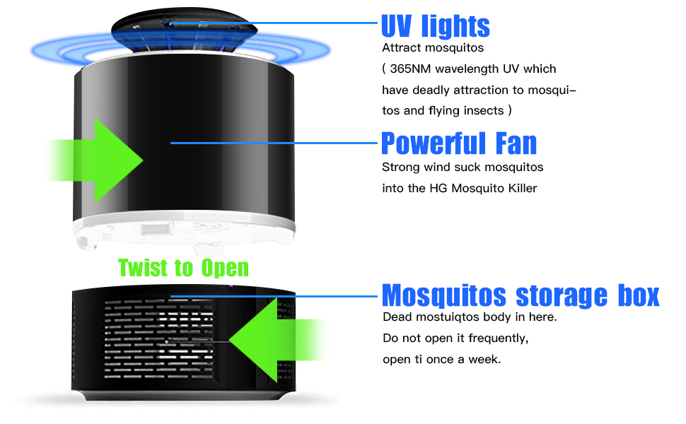 Indoor Plug-in Pests Killer Noiseless Fly Eliminator Efficient Light Bulbs Bug Zapper