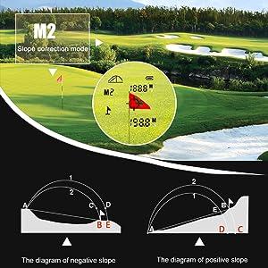 Slope Golf Rangefinder