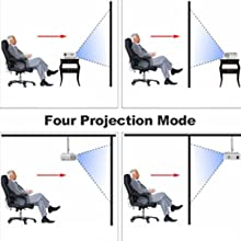 projector-14