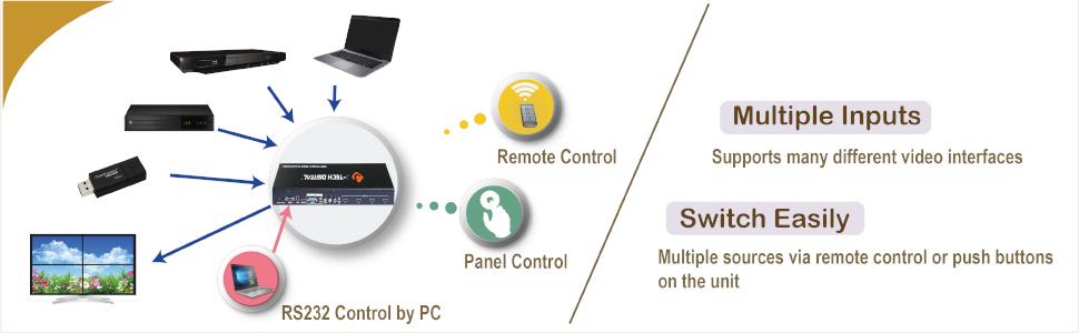 J-Tech Digital ProAV Multi-Channel HDMI VGA AV USB Video Processor 1x4 2x2  (with Cascading Function Supports 3x3 4x4 ··· 10x10) Video Wall Controller