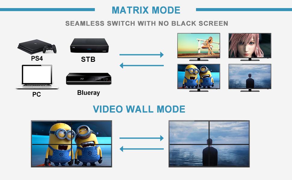 2X2 HDMI Video Wall Seamless 4x4 Matrix Switch Control4