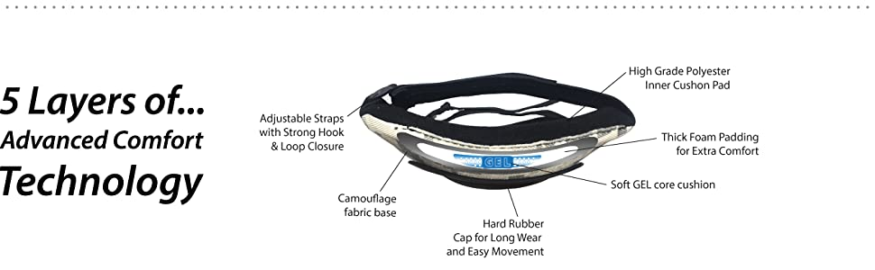 An image of a computer drawn knee pad with detailed layer information.