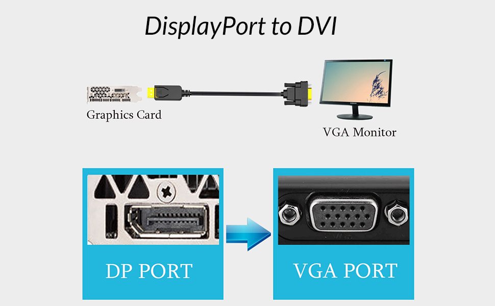 Unnlink DP to VGA 5ft/1 5m Male to Male Converter Cable DisplayPort to VGA  Adapter Support FHD 1080P@60Hz Computer Desktop Laptop Monitor Projector