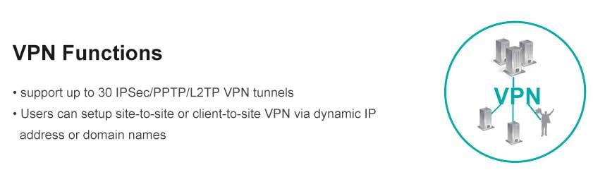 UTT ER4240G Business Gigabit Router 4 WAN Ports, 4 LAN Ports, Load  Balance/Failover, NAT,IPSec/PPTP VPN,Firewall