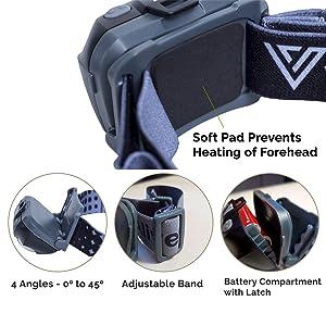 headlight flashlightcamping lamprunning headlampcamping flashlight