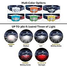 rechargeable led headlampred headlampheadlamp red lightled head lampflashlight headlampheadlamp