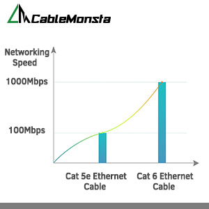 Amazon Com Cat 6 Ethernet Cable 10 Ft 5 Pack At A