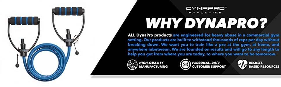 why dynapro direct, resistance bands, workout, home workout equipment