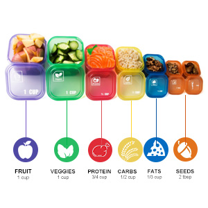 Amazon.com: 21 Day Meal Portion Containers and Food Plan