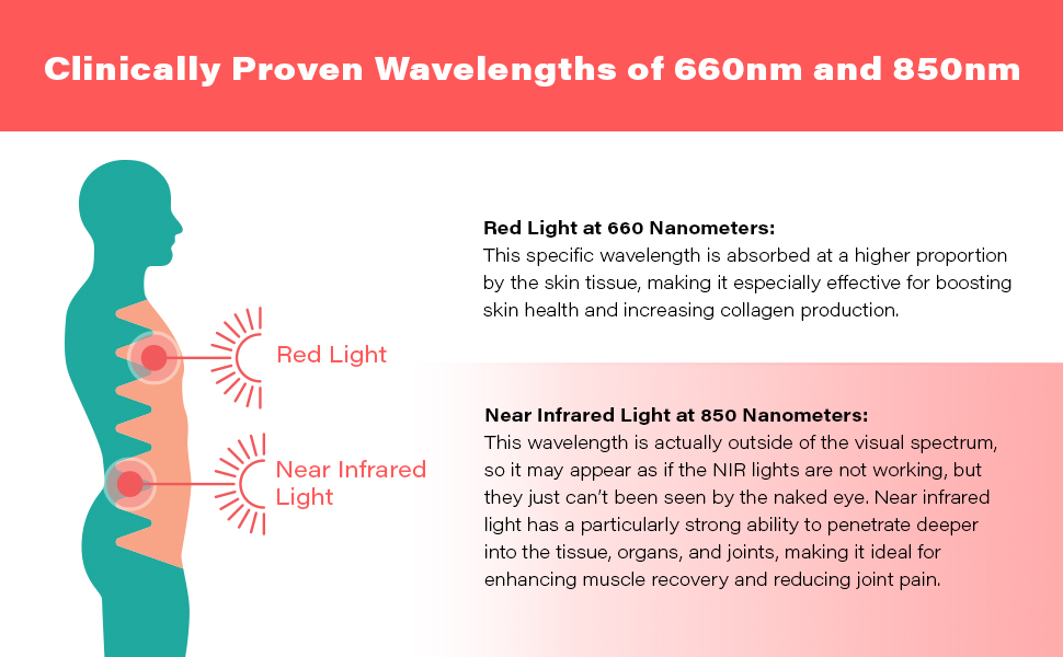 red light near infrared light therapy 660nm 850nm deep tissue skin health joint pain joovv