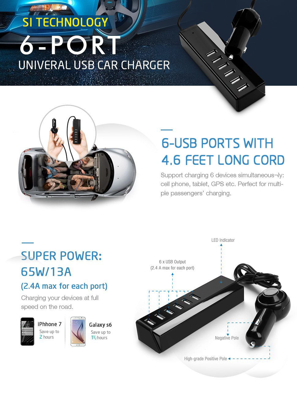 Multiple Car Charger
